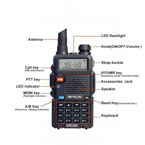 RETEVIS RT5R Handy Walkie Talkie 5W VHF UHF Ham Amateur Radio Station Two-way Radio Airsoft Game Walkie-Talkie for Baofeng UV-5R 4