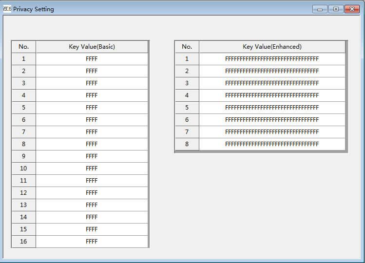 RT3S розділ шифрування